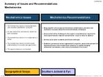 summary of issues and recommendations mechatronics