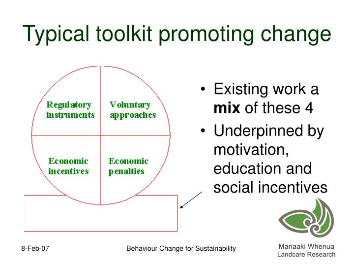 Typical toolkit promoting change