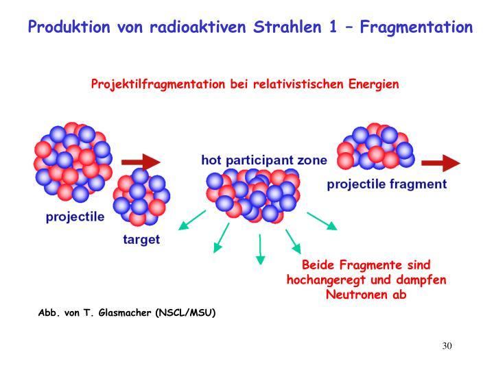 Produktion von radioaktiven Strahlen 1 – Fragmentation
