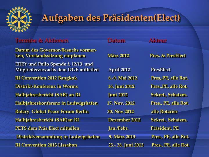 Aufgaben des Präsidenten(
