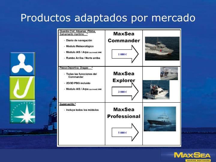 Productos adaptados por mercado