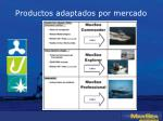 productos adaptados por mercado1