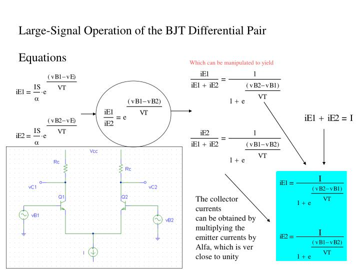 Large-Signal Operation of the BJT Differential Pair