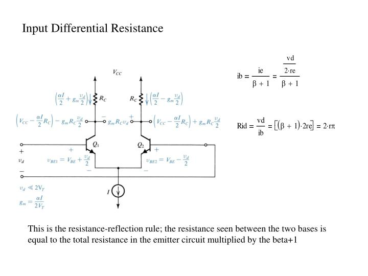 Input Differential Resistance