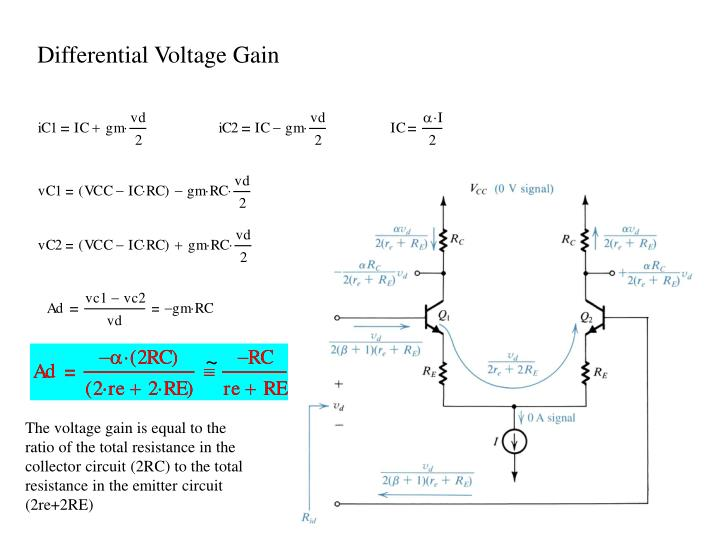 Differential Voltage Gain