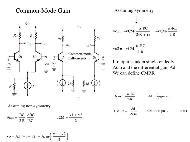 Common-Mode Gain