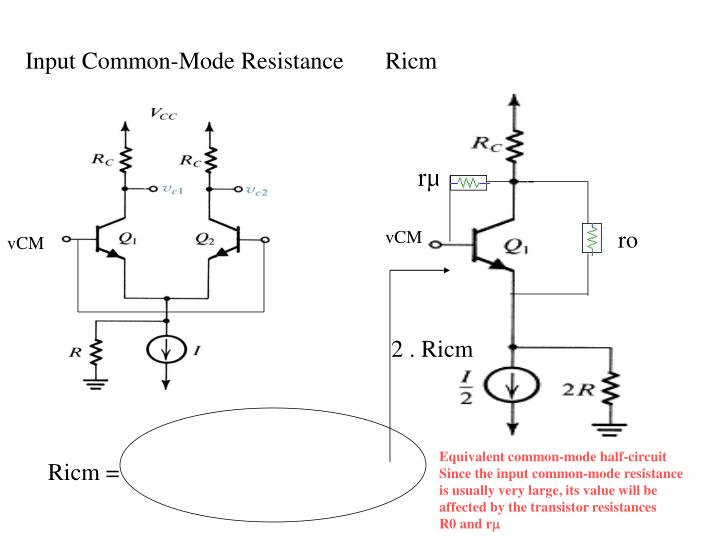 Input Common-Mode Resistance