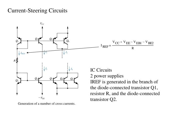 Current-Steering Circuits