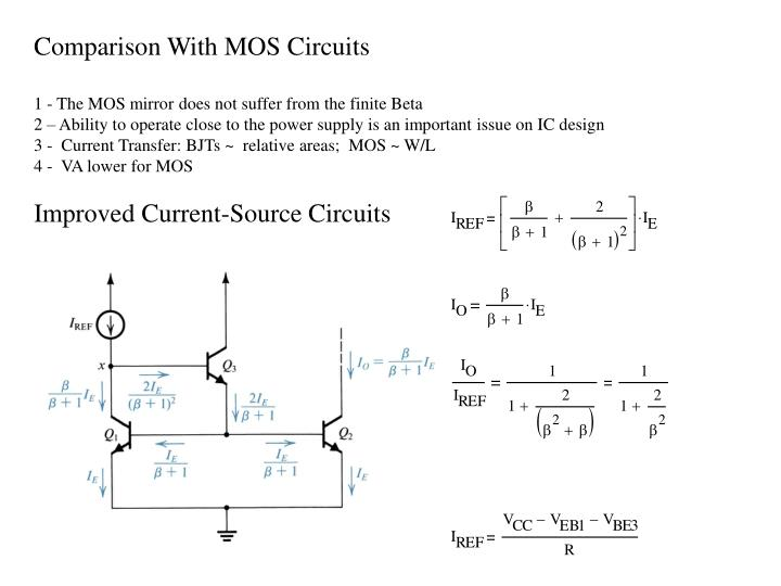 Comparison With MOS Circuits