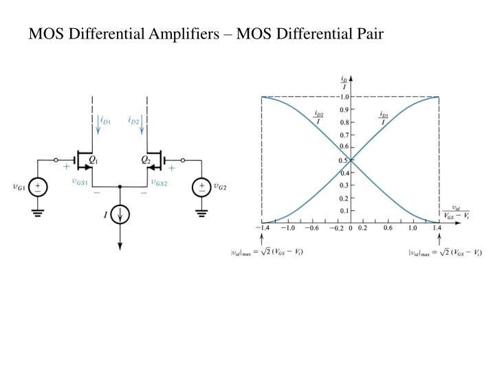 MOS Differential Amplifiers – MOS Differential Pair