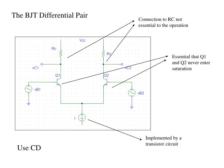 The BJT Differential Pair