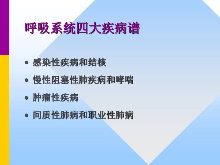 呼吸系统四大疾病谱