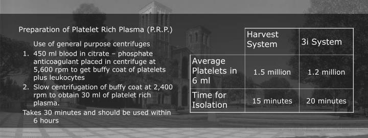 Preparation of Platelet Rich Plasma (P.R.P.)