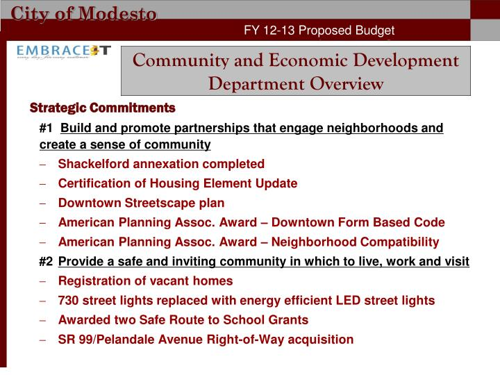 Community and Economic Development Department Overview