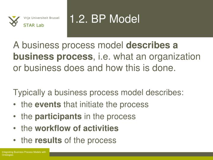 1.2. BP Model