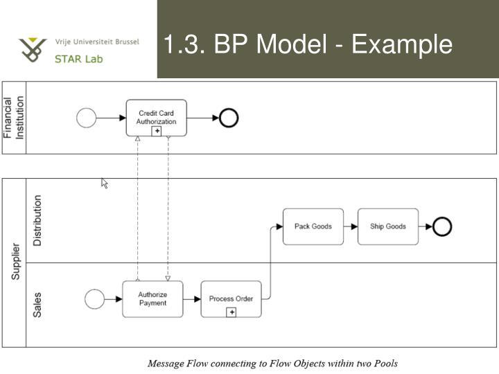 1.3. BP Model - Example
