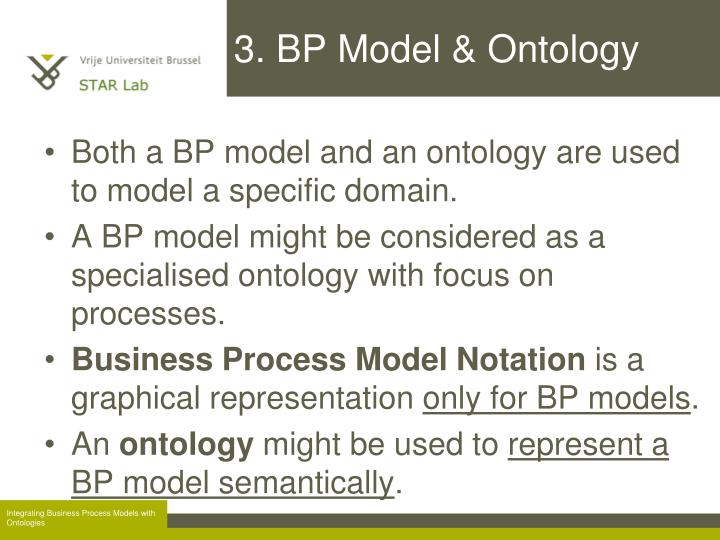 3. BP Model & Ontology