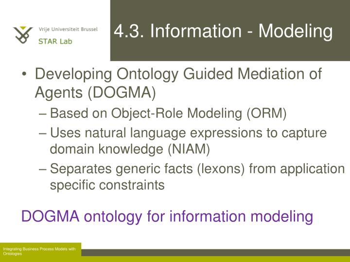 4.3. Information - Modeling