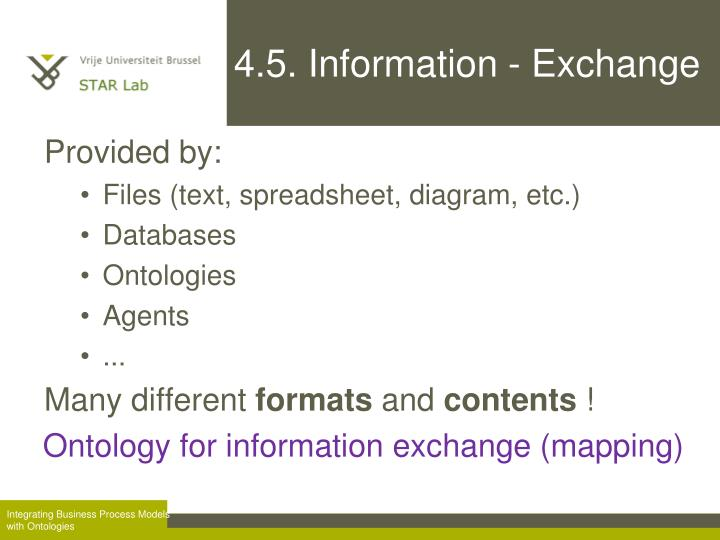 4.5. Information - Exchange