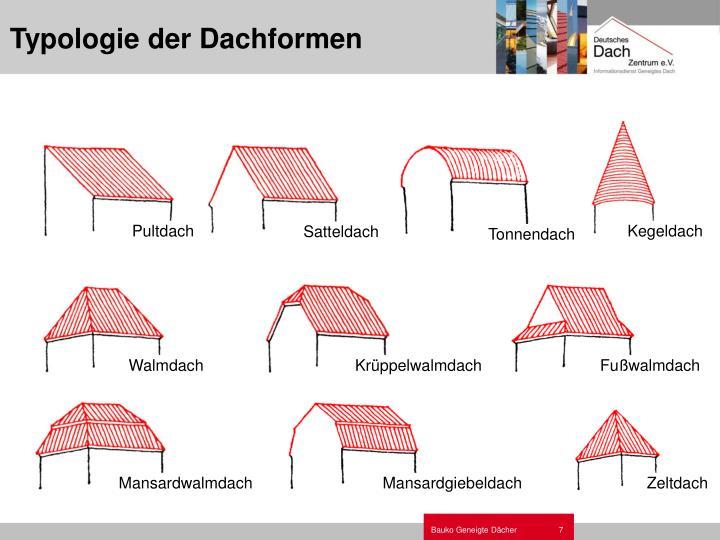 Typologie der Dachformen
