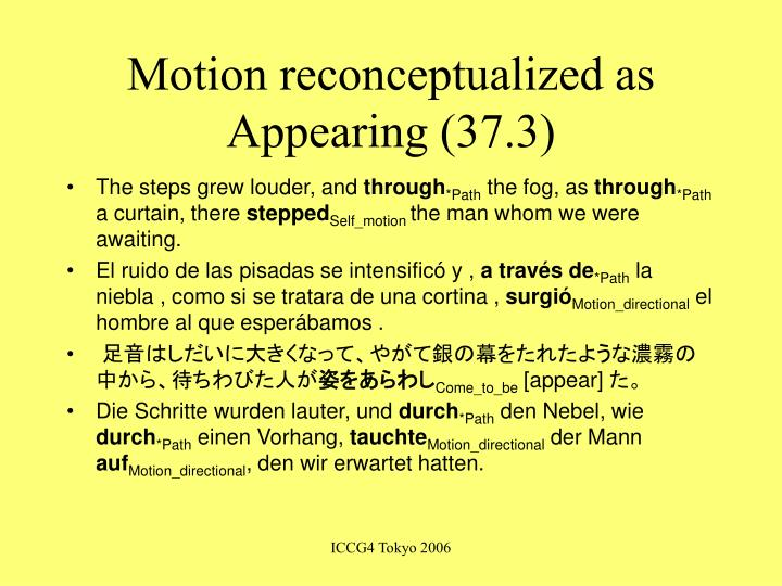 Motion reconceptualized as Appearing (37.3)