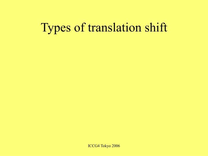 Types of translation shift
