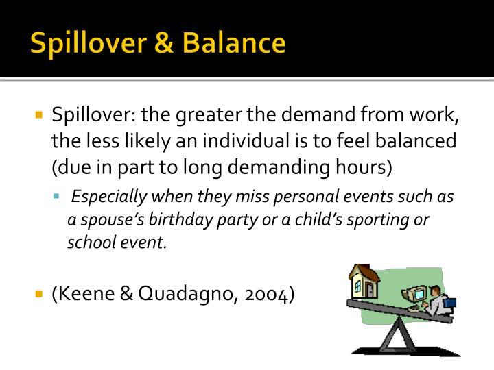 Spillover & Balance
