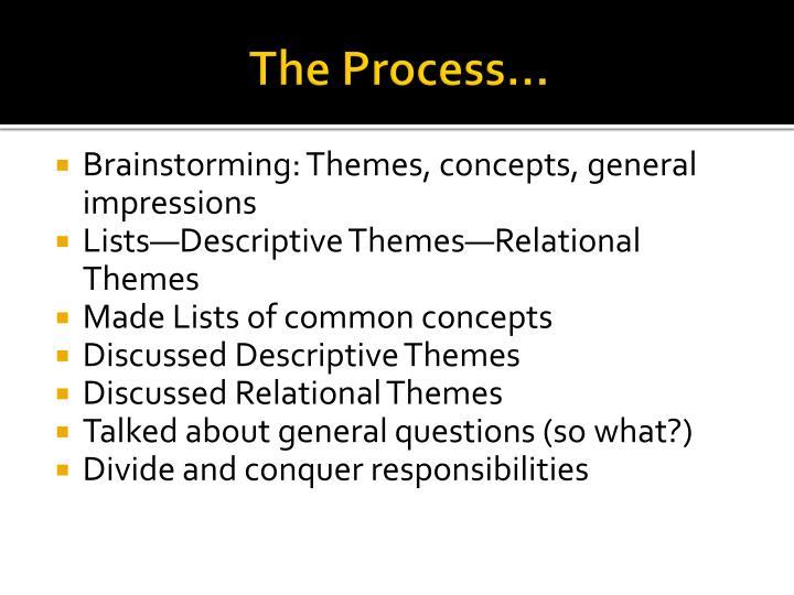 The Process…