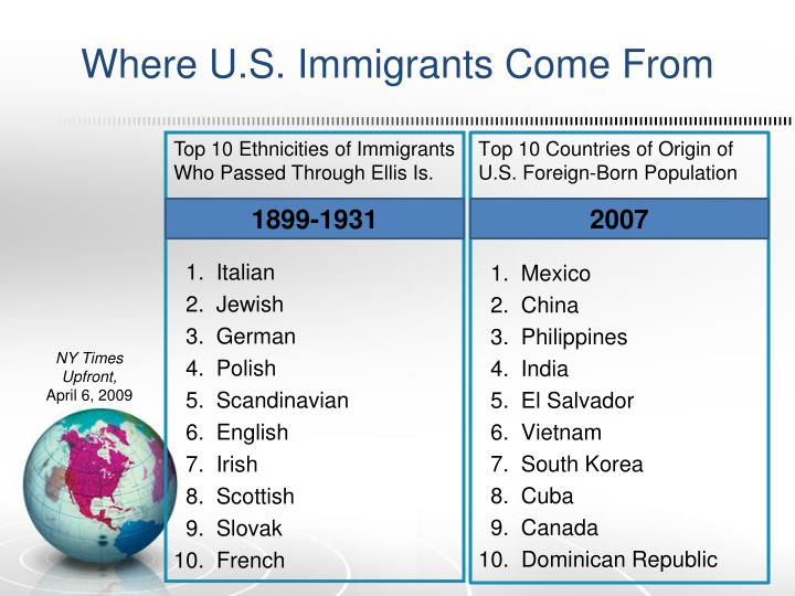 Where u s immigrants come from