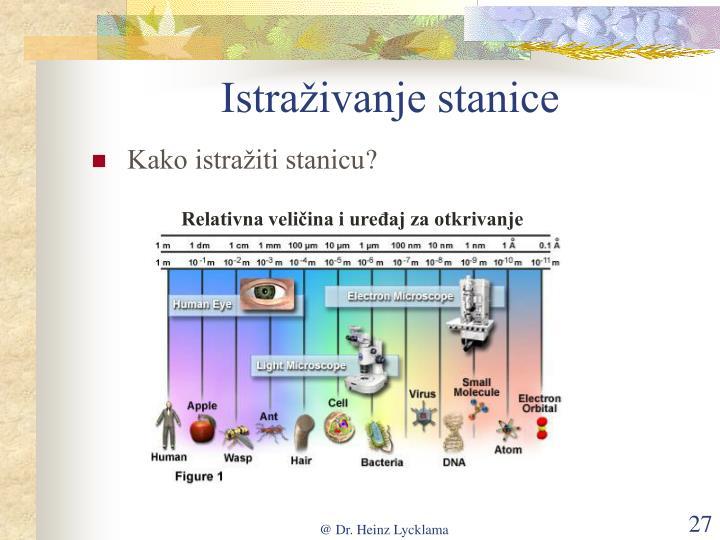Istraživanje stanice