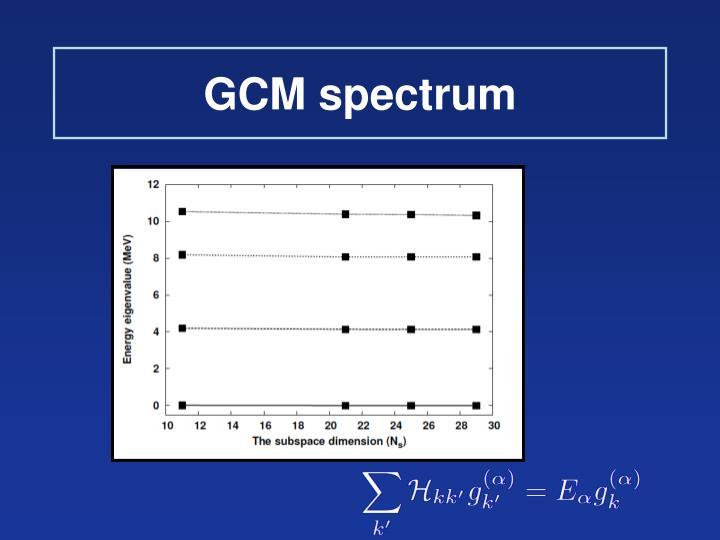 GCM spectrum