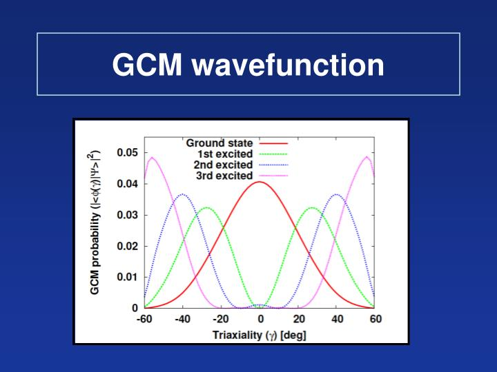 GCM wavefunction