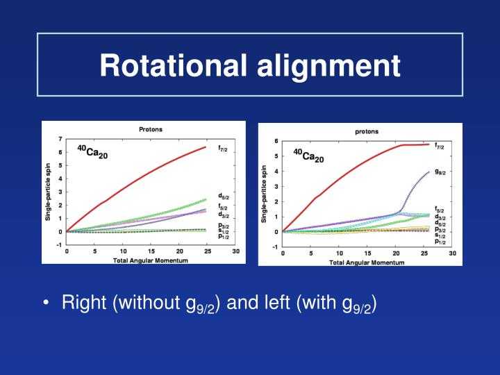 Rotational alignment