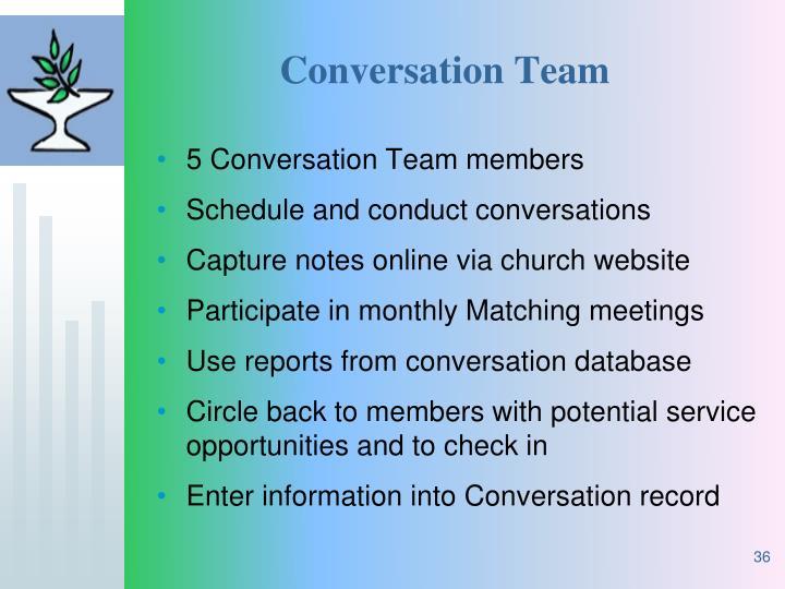 Conversation Team