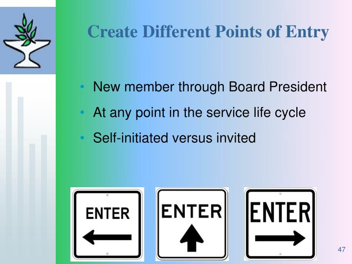 Create Different Points of Entry