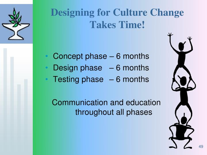 Designing for Culture Change