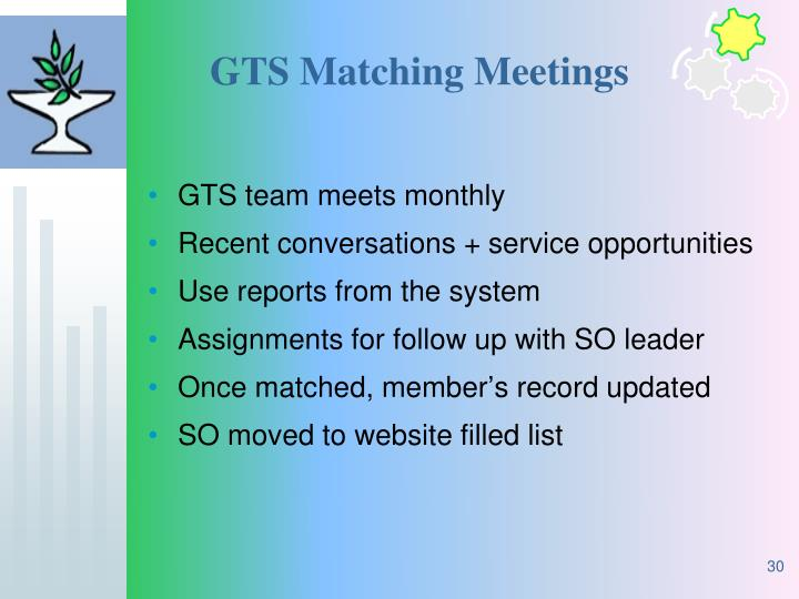 GTS Matching Meetings