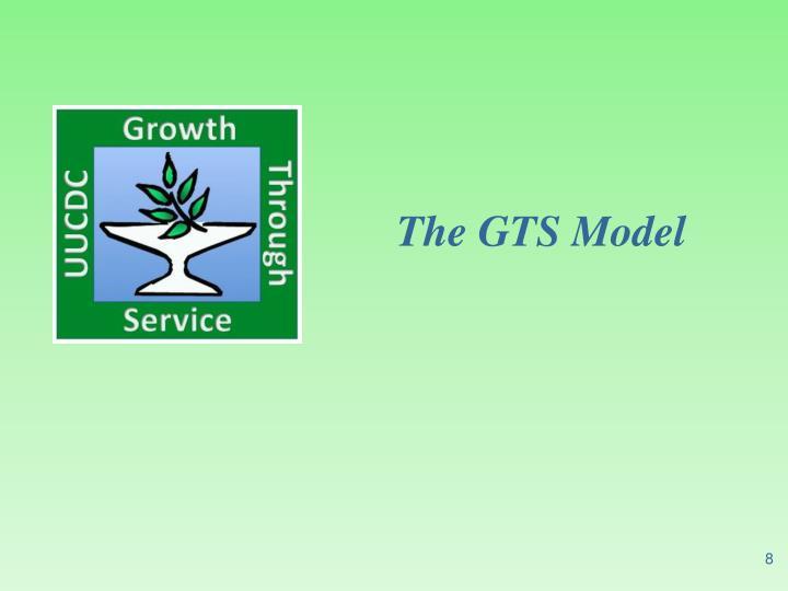 The GTS Model