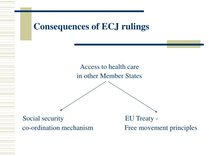 Consequences of ecj rulings