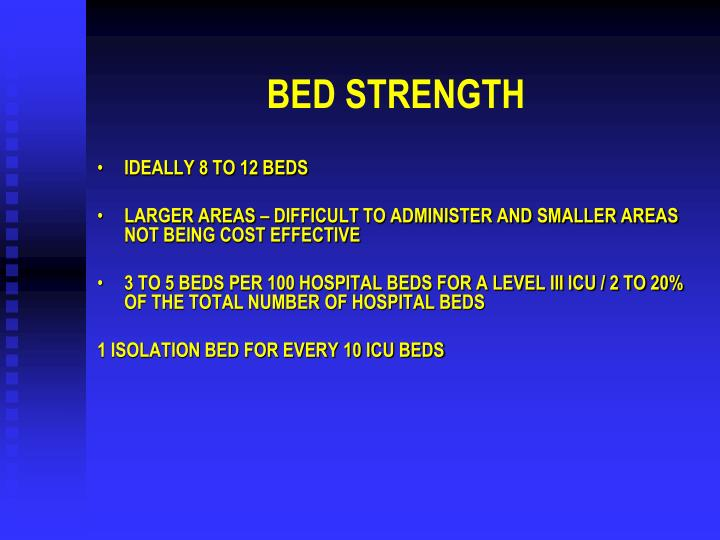 BED STRENGTH