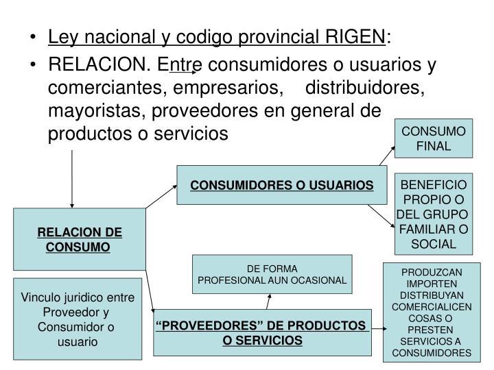 Ley nacional y codigo provincial RIGEN