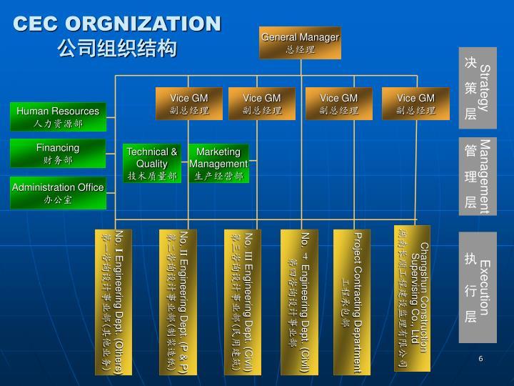 CEC ORGNIZATION