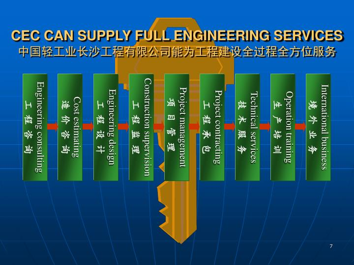 CEC CAN SUPPLY FULL ENGINEERING SERVICES