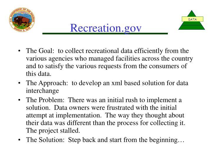Recreation.gov