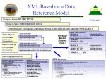 xml based on a data reference model