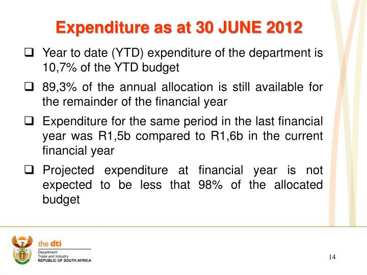 Expenditure as at 30 JUNE 2012