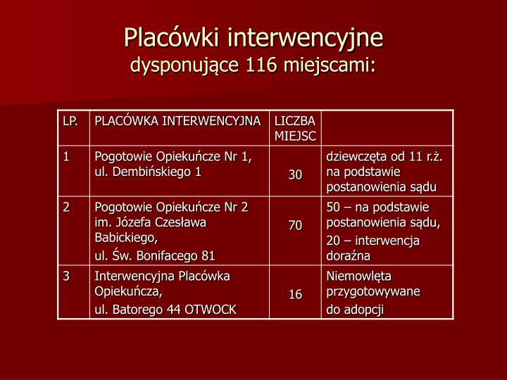 Placówki interwencyjne