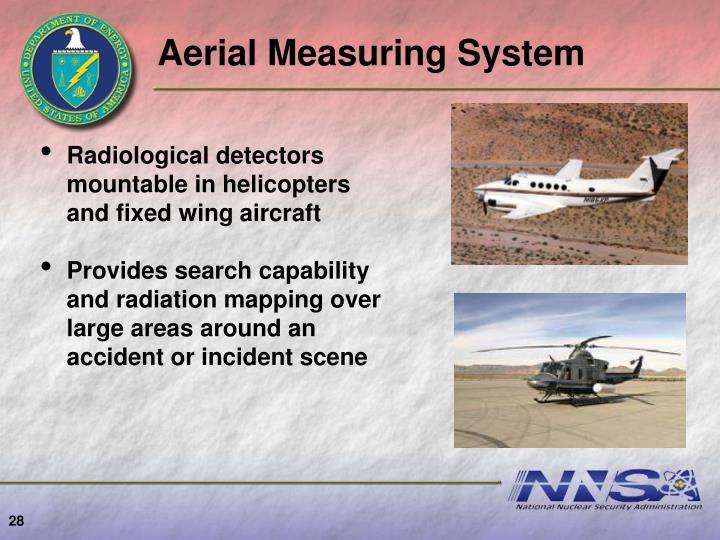 Aerial Measuring System
