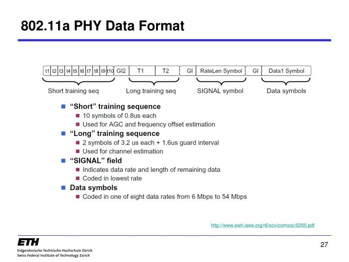802.11a PHY Data Format