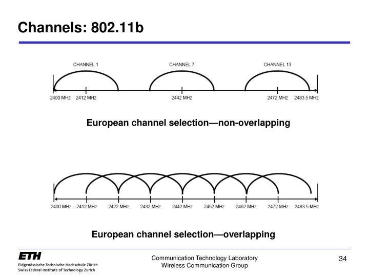 Channels: 802.11b